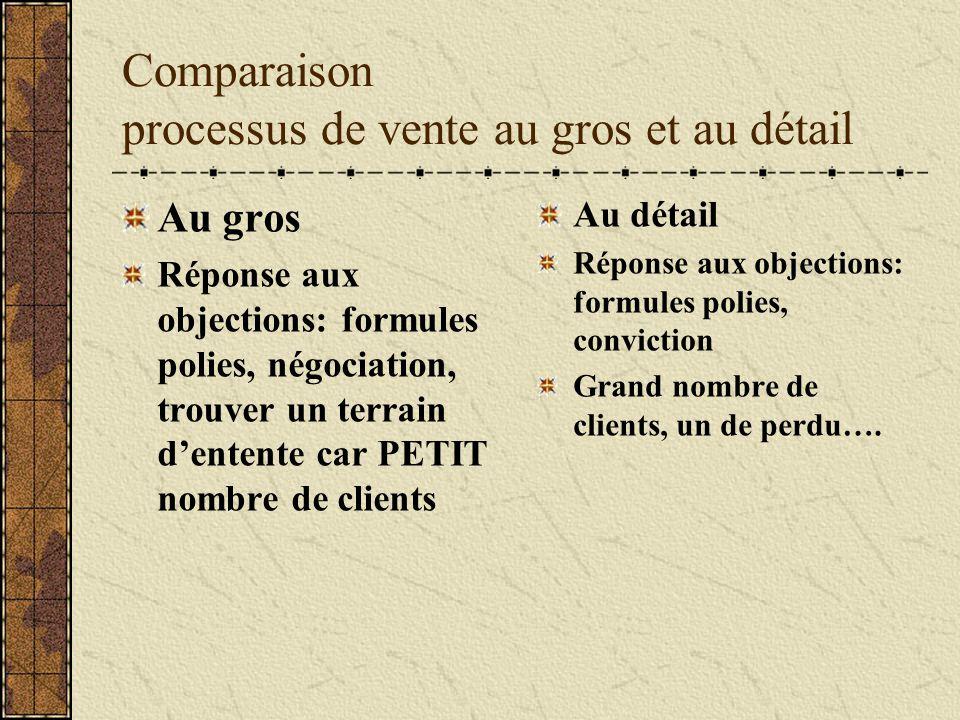 Comparaison processus de vente au gros et au détail Au gros Réponse aux objections: formules polies, négociation, trouver un terrain dentente car PETI