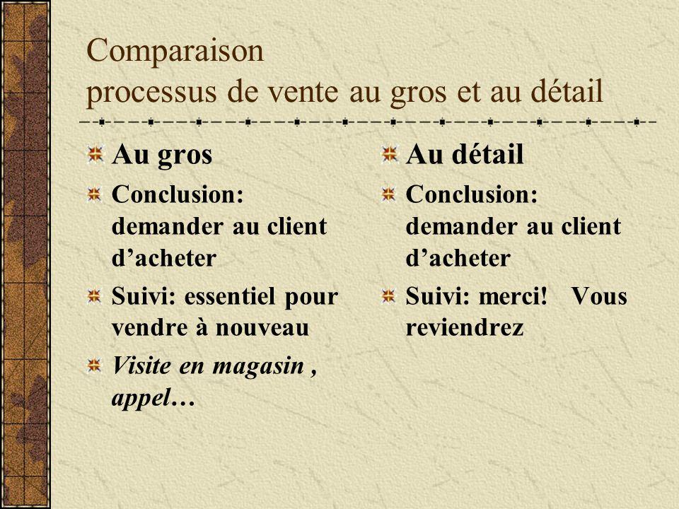 Comparaison processus de vente au gros et au détail Au gros Conclusion: demander au client dacheter Suivi: essentiel pour vendre à nouveau Visite en m