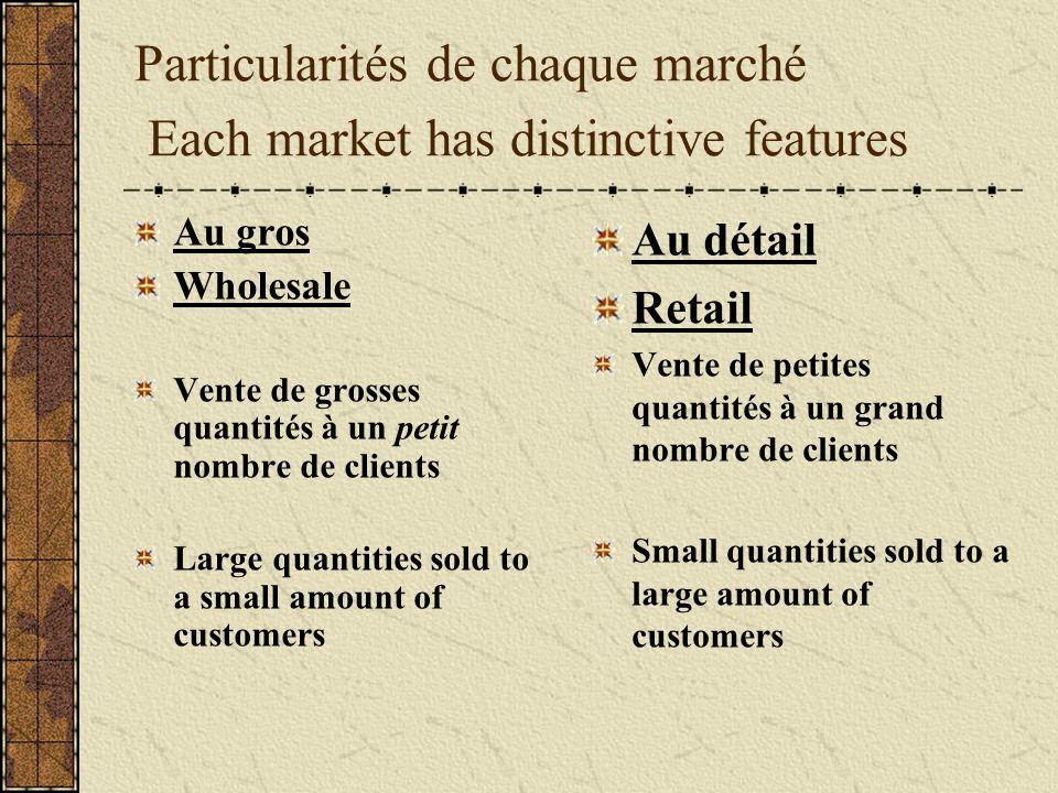 Particularités de chaque marché Each market has distinctive features Au gros Wholesale Vente de grosses quantités à un petit nombre de clients Large q