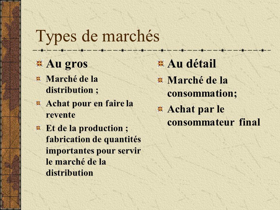 Types de marchés Au gros Marché de la distribution ; Achat pour en faire la revente Et de la production ; fabrication de quantités importantes pour se