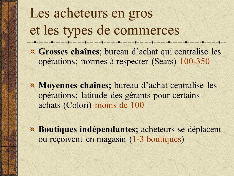 Les acheteurs en gros et les types de commerces Grosses chaînes; bureau dachat qui centralise les opérations; normes à respecter (Sears) 100-350 Moyen