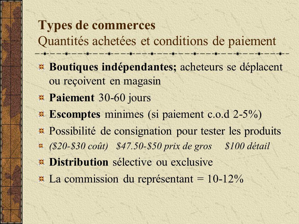 Types de commerces Quantités achetées et conditions de paiement Boutiques indépendantes; acheteurs se déplacent ou reçoivent en magasin Paiement 30-60