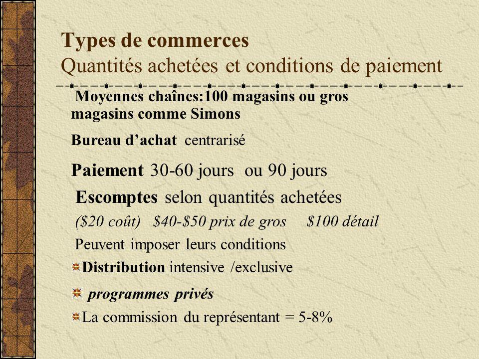 Types de commerces Quantités achetées et conditions de paiement Moyennes chaînes:100 magasins ou gros magasins comme Simons Bureau dachat centrarisé P
