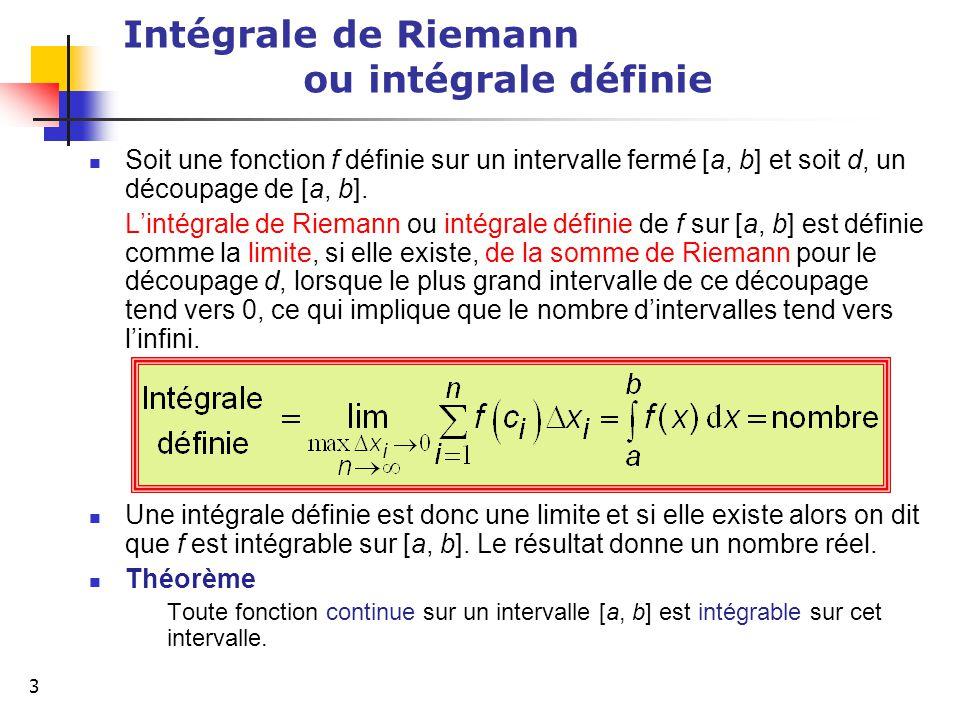 3 Soit une fonction f définie sur un intervalle fermé [a, b] et soit d, un découpage de [a, b]. Lintégrale de Riemann ou intégrale définie de f sur [a