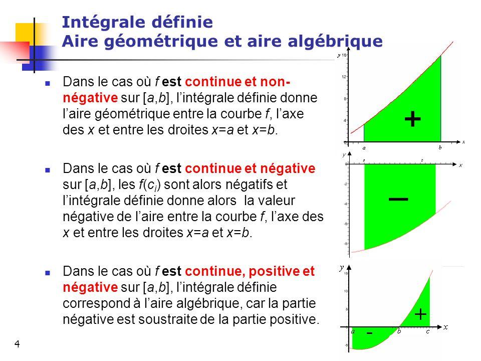 4 + Intégrale définie Aire géométrique et aire algébrique Dans le cas où f est continue et non- négative sur [a,b], lintégrale définie donne laire géo