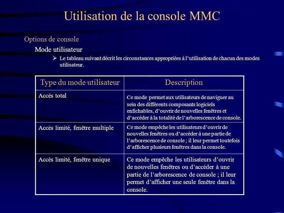 Utilisation de la console MMC Options de console Mode utilisateur Le tableau suivant décrit les circonstances appropriées à lutilisation de chacun des modes utilisateur.