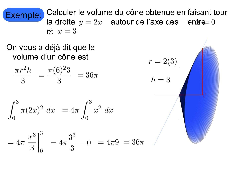 Exemple: Calculer le volume du cône obtenue en faisant tourner la droite autour de laxe des entre et On vous a déjà dit que le volume dun cône est