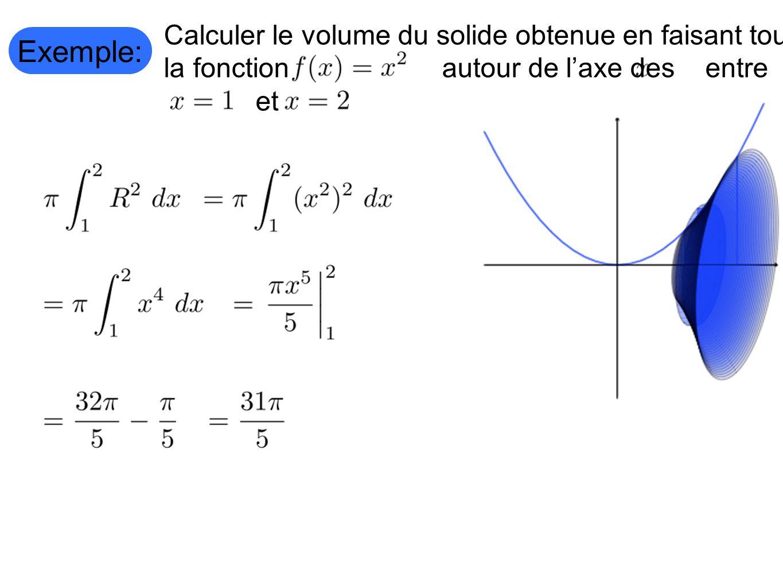 Exemple: Calculer le volume du solide obtenue en faisant tourner la fonction autour de laxe des entre et
