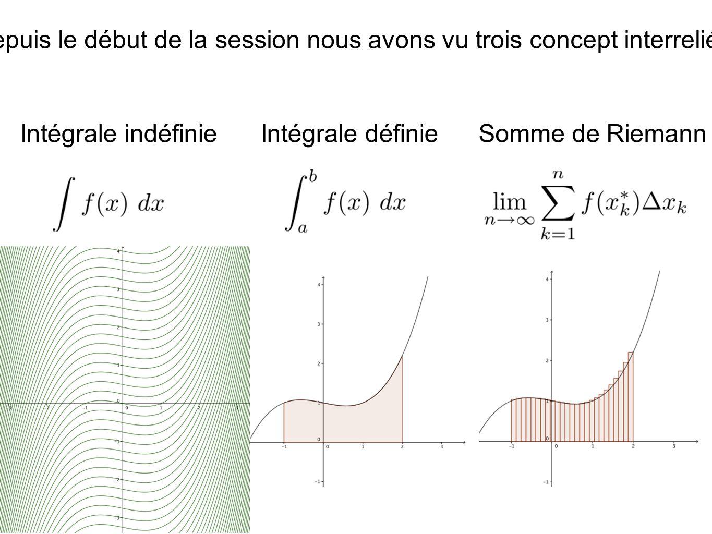 Depuis le début de la session nous avons vu trois concept interreliés; Intégrale indéfinieIntégrale définieSomme de Riemann