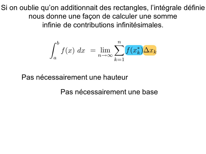 Pas nécessairement une base Pas nécessairement une hauteur Si on oublie quon additionnait des rectangles, lintégrale définie nous donne une façon de c