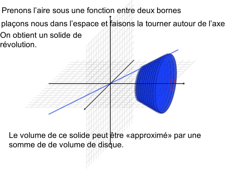 Prenons laire sous une fonction entre deux bornes plaçons nous dans lespace et faisons la tourner autour de laxe des x. On obtient un solide de révolu
