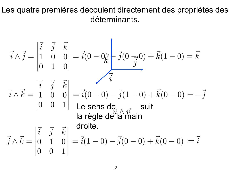 13 Les quatre premières découlent directement des propriétés des déterminants. Le sens de suit la règle de la main droite.