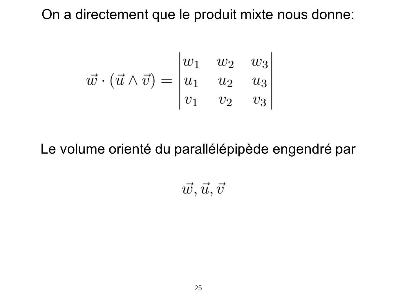 25 On a directement que le produit mixte nous donne: Le volume orienté du parallélépipède engendré par