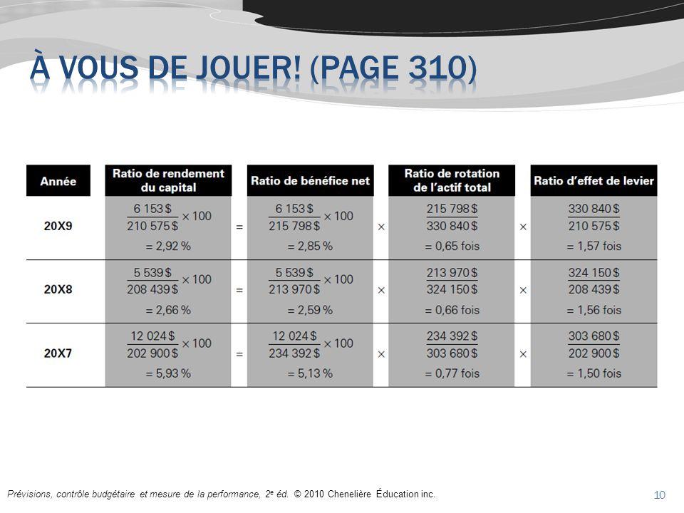 Prévisions, contrôle budgétaire et mesure de la performance, 2 e éd. © 2010 Chenelière Éducation inc. 10