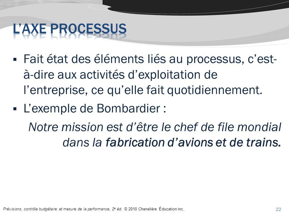 Prévisions, contrôle budgétaire et mesure de la performance, 2 e éd. © 2010 Chenelière Éducation inc. Fait état des éléments liés au processus, cest-