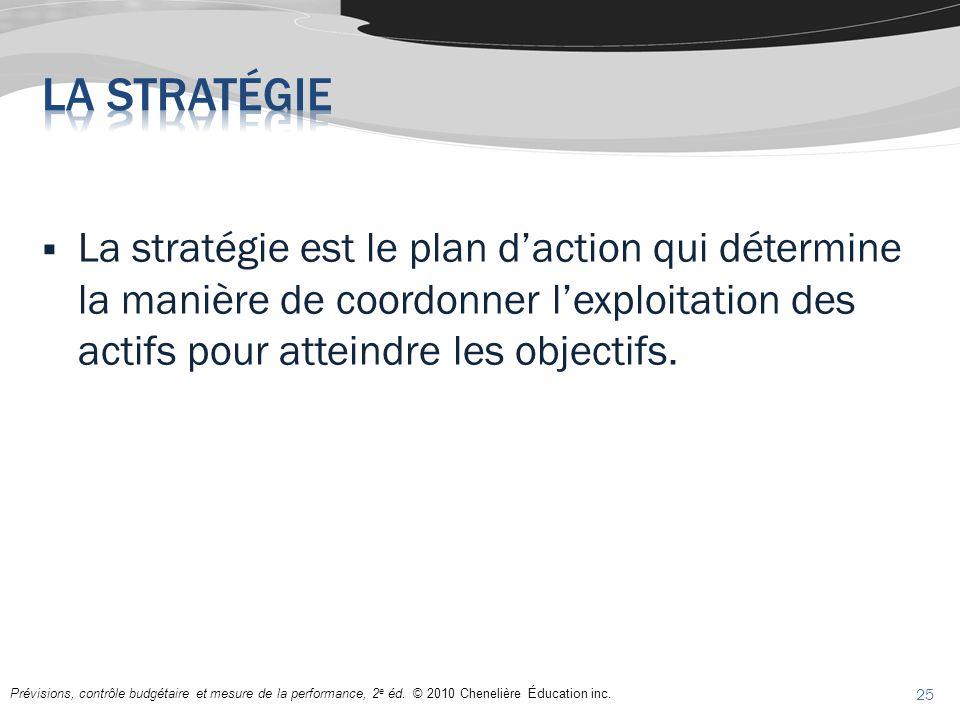 La stratégie est le plan daction qui détermine la manière de coordonner lexploitation des actifs pour atteindre les objectifs. 25