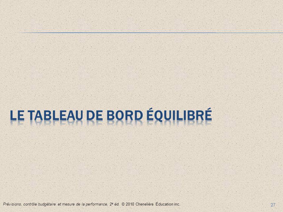 27 Prévisions, contrôle budgétaire et mesure de la performance, 2 e éd. © 2010 Chenelière Éducation inc.