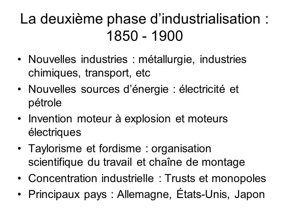 La deuxième phase dindustrialisation : 1850 - 1900 Nouvelles industries : métallurgie, industries chimiques, transport, etc Nouvelles sources dénergie