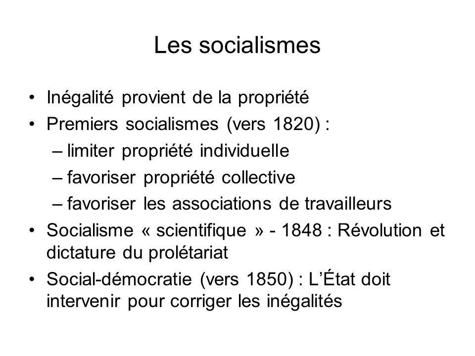 Les socialismes Inégalité provient de la propriété Premiers socialismes (vers 1820) : –limiter propriété individuelle –favoriser propriété collective