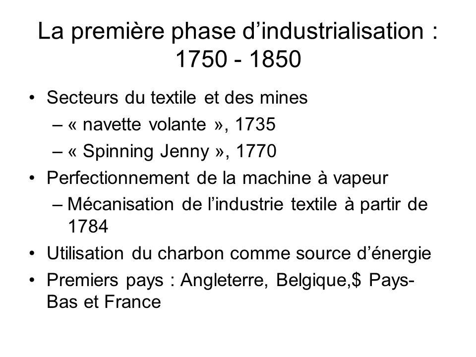 La première phase dindustrialisation : 1750 - 1850 Secteurs du textile et des mines –« navette volante », 1735 –« Spinning Jenny », 1770 Perfectionnem