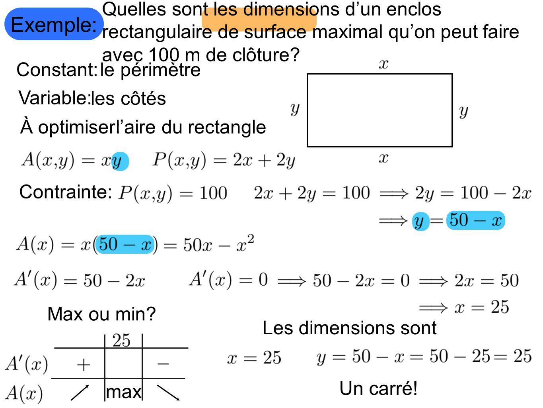 Exemple: Quelles sont les dimensions dun enclos rectangulaire de surface maximal quon peut faire avec 100 m de clôture.