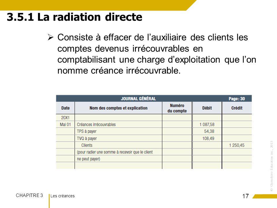 Les créances CHAPITRE 3 ©Chenelière Éducation inc., 2013 Consiste à effacer de lauxiliaire des clients les comptes devenus irrécouvrables en comptabil