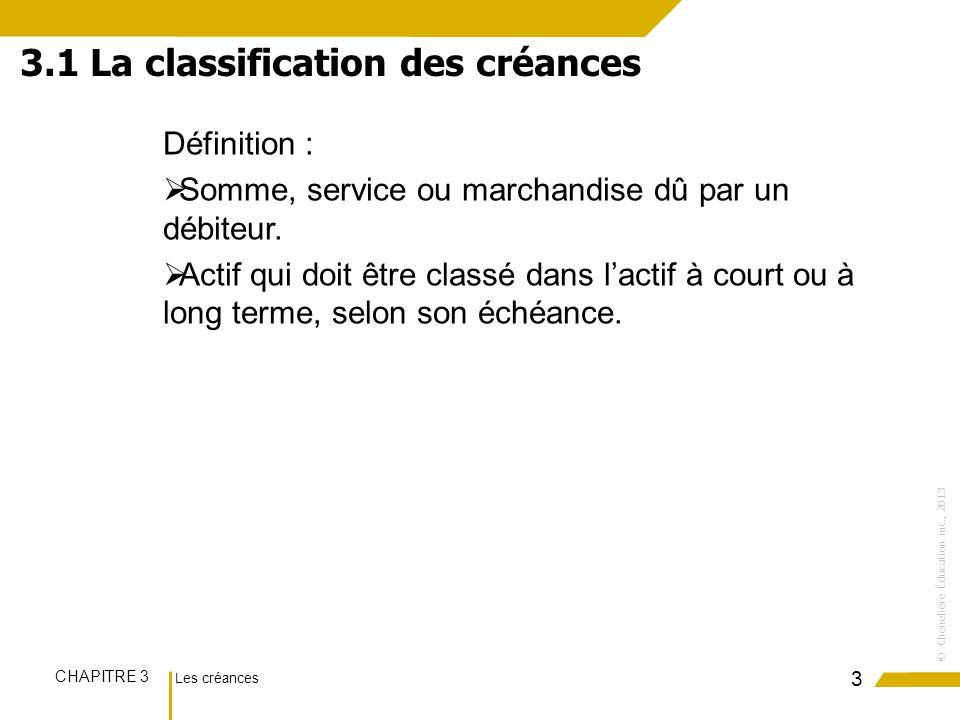 Les créances CHAPITRE 3 ©Chenelière Éducation inc., 2013 Définition : Somme, service ou marchandise dû par un débiteur. Actif qui doit être classé dan