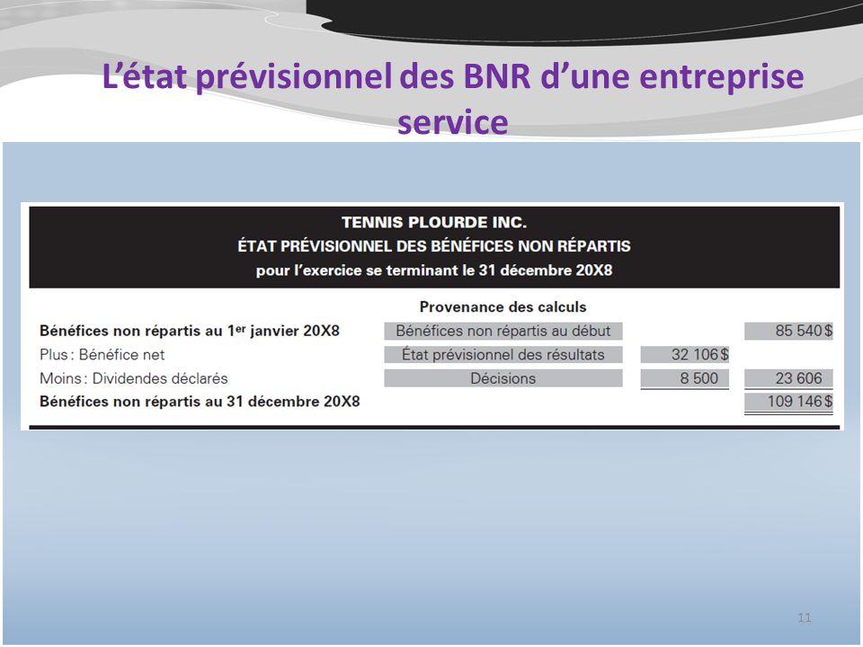 11 Létat prévisionnel des BNR dune entreprise service