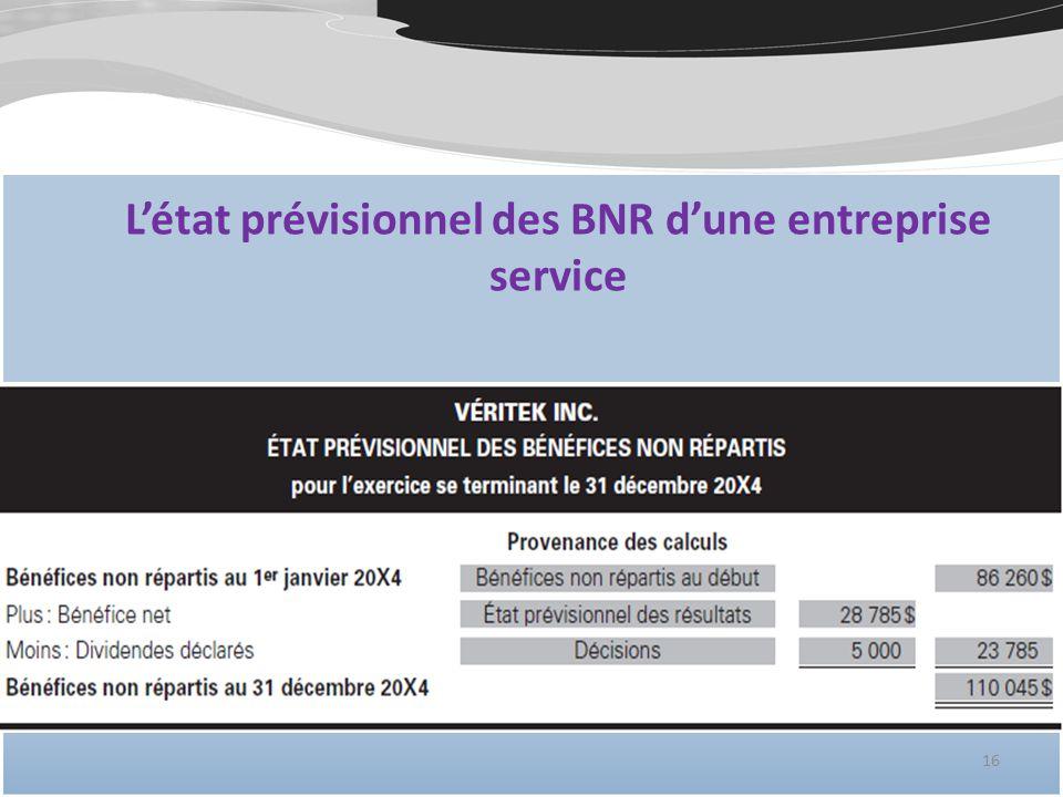 16 Létat prévisionnel des BNR dune entreprise service