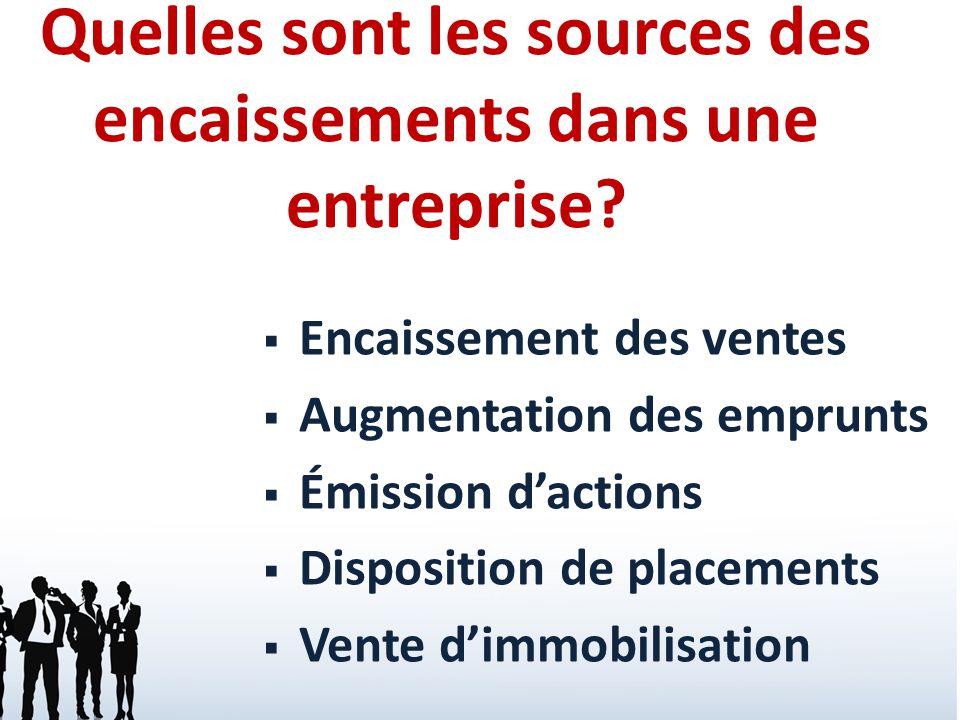 21 Quelles sont les sources des encaissements dans une entreprise? Encaissement des ventes Augmentation des emprunts Émission dactions Disposition de