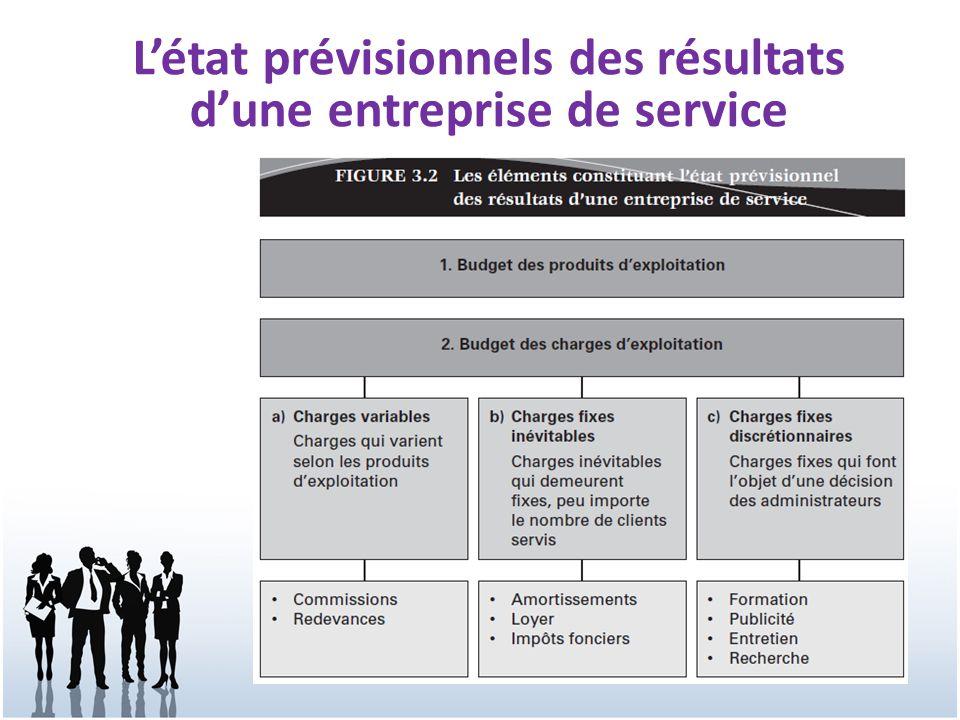 Létat prévisionnel des résultats et état prévisionnel des BNR dune entreprise de service 9 Volume p.122