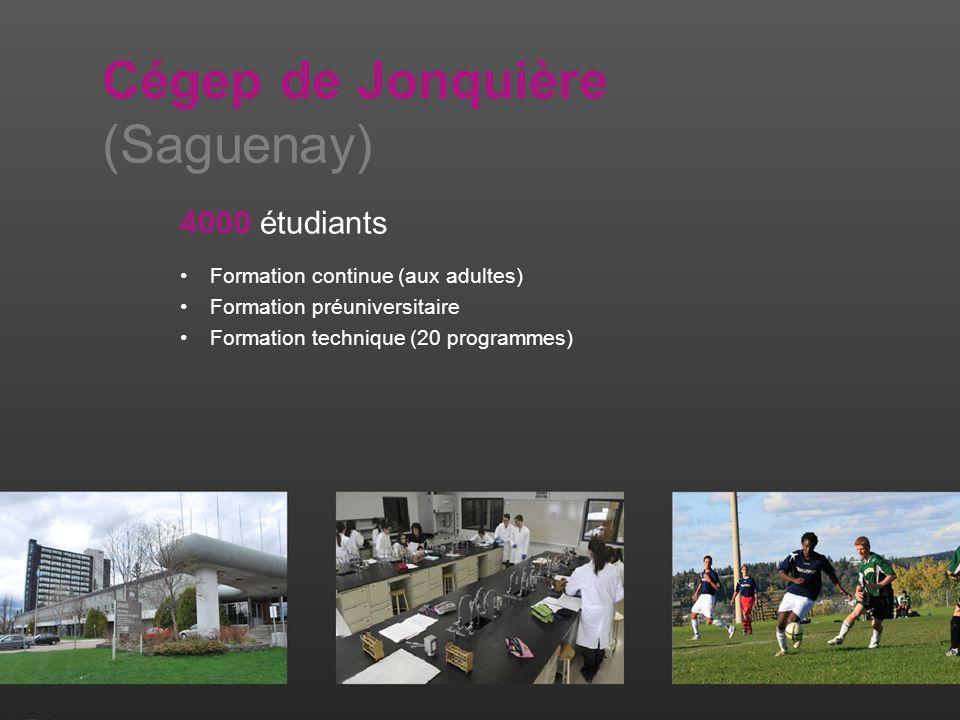 Cégep de Jonquière (Saguenay) 4000 étudiants Formation continue (aux adultes) Formation préuniversitaire Formation technique (20 programmes)