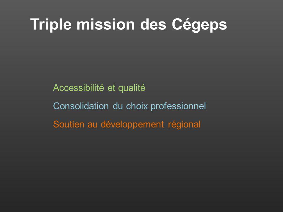Triple mission des Cégeps Accessibilité et qualité Consolidation du choix professionnel Soutien au développement régional