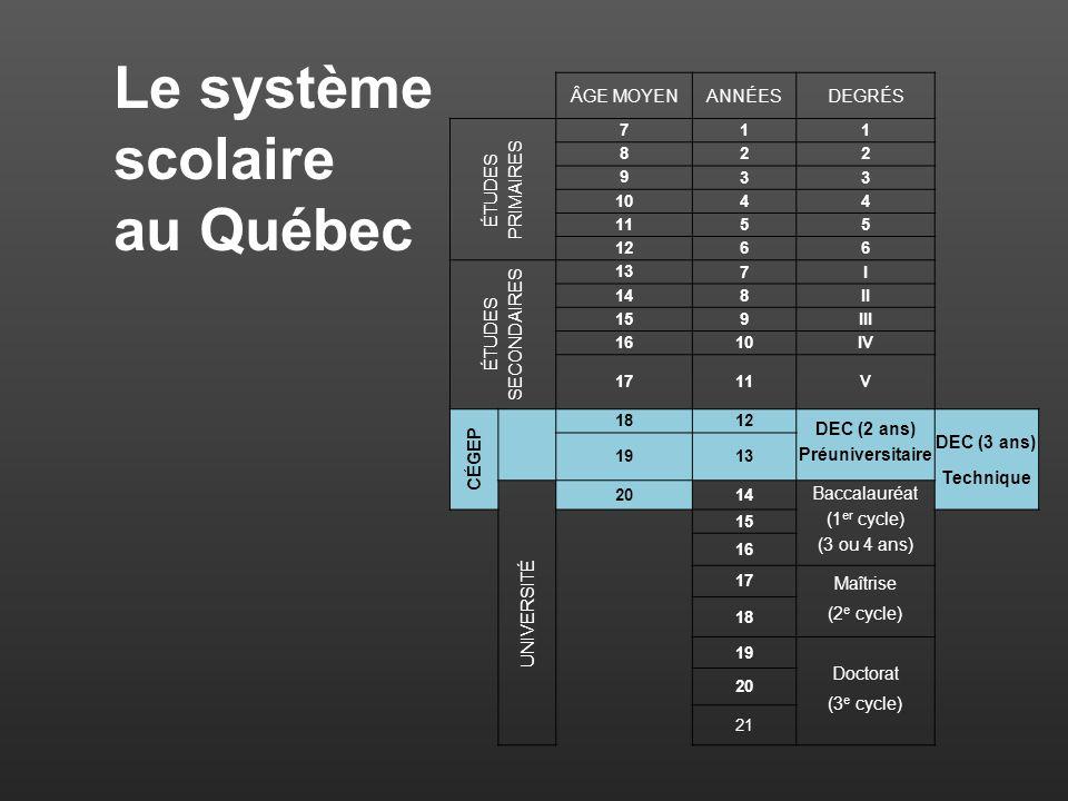 Le système scolaire au Québec ÂGE MOYEN ANNÉES DEGRÉS ÉTUDES PRIMAIRES 7 11 8 22 9 33 10 44 11 55 12 66 ÉT UDES SECONDAIRES 13 7I 14 8II 15 9III 16 10IV 17 11V CÉGEP 18 12 DEC (2 ans) Préuniversitaire DEC (3 ans) Technique 19 13 UNIVERSITÉ 20 14 Baccalauréat (1 er cycle) (3 ou 4 ans) 15 16 17 Maîtrise (2 e cycle) 18 19 Doctorat (3 e cycle) 20 21