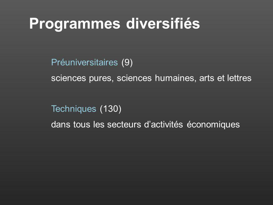 Programmes diversifiés Préuniversitaires (9) sciences pures, sciences humaines, arts et lettres Techniques (130) dans tous les secteurs dactivités économiques