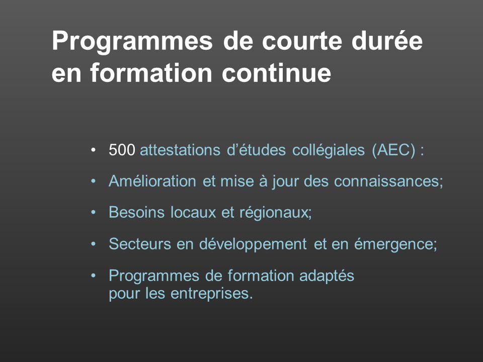 Programmes de courte durée en formation continue 500 attestations détudes collégiales (AEC) : Amélioration et mise à jour des connaissances; Besoins locaux et régionaux; Secteurs en développement et en émergence; Programmes de formation adaptés pour les entreprises.