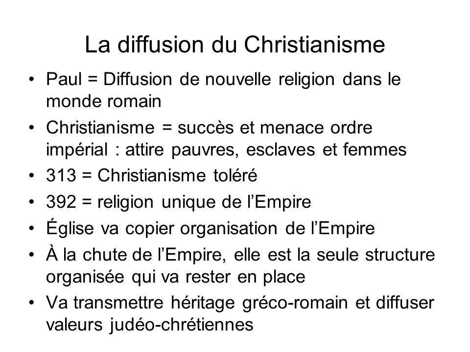 La diffusion du Christianisme Paul = Diffusion de nouvelle religion dans le monde romain Christianisme = succès et menace ordre impérial : attire pauv