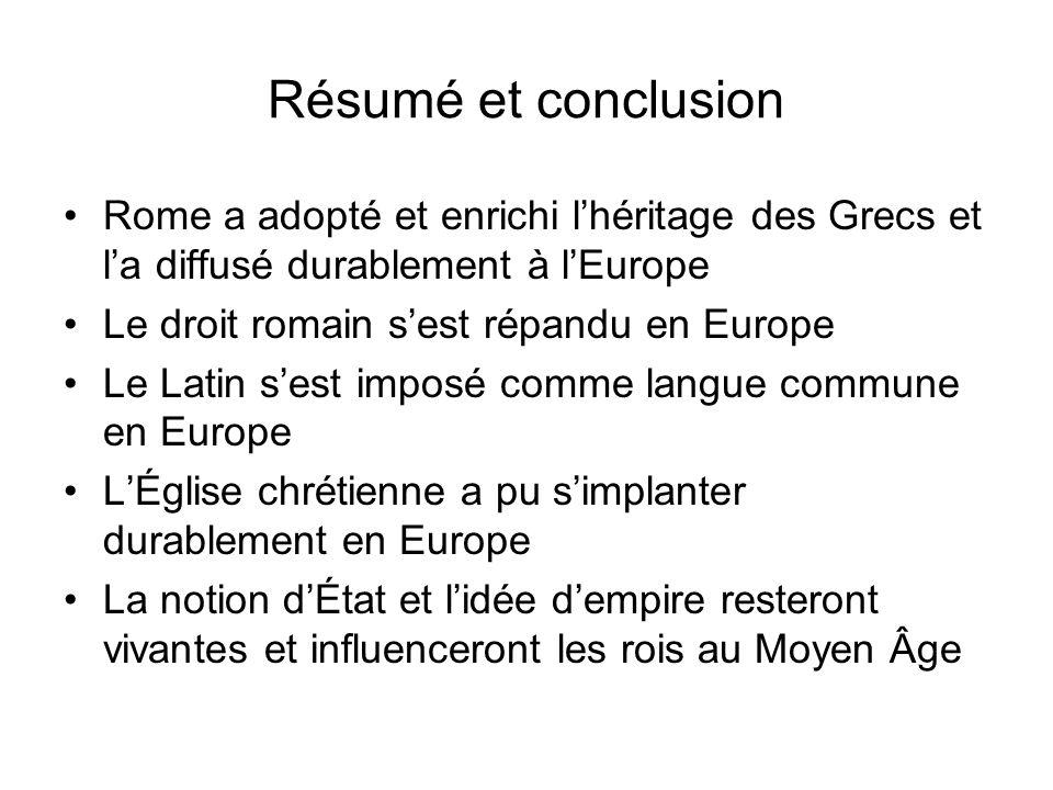 Résumé et conclusion Rome a adopté et enrichi lhéritage des Grecs et la diffusé durablement à lEurope Le droit romain sest répandu en Europe Le Latin