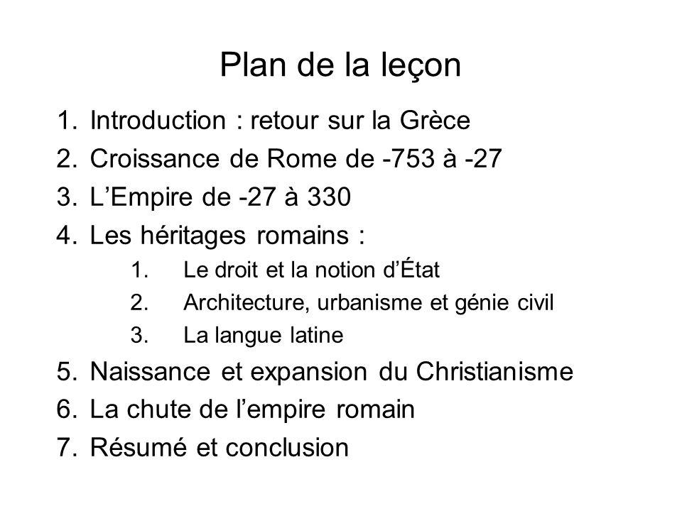 Plan de la leçon 1.Introduction : retour sur la Grèce 2.Croissance de Rome de -753 à -27 3.LEmpire de -27 à 330 4.Les héritages romains : 1.Le droit e