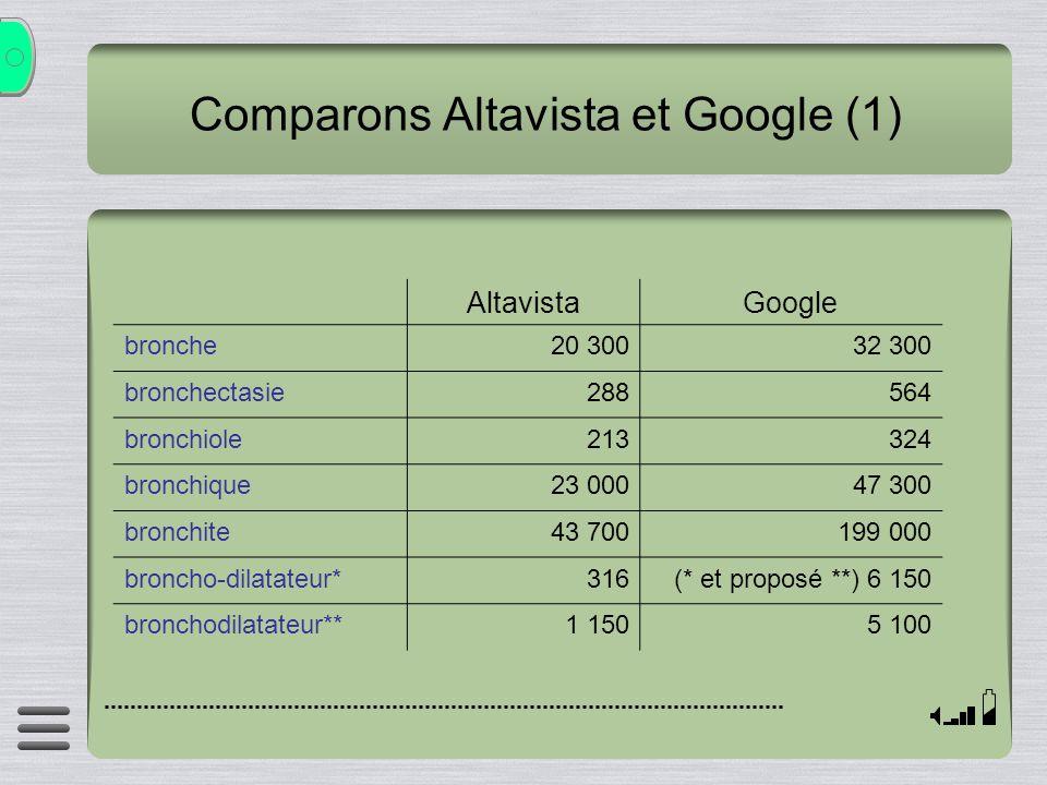 Comparons Altavista et Google (1) AltavistaGoogle bronche20 30032 300 bronchectasie288564 bronchiole213324 bronchique23 00047 300 bronchite43 700199 0