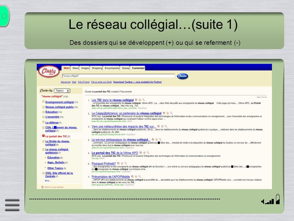 Le réseau collégial…(suite 1) Des dossiers qui se développent (+) ou qui se referment (-)