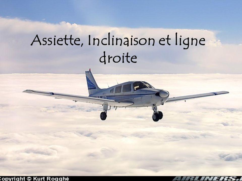 Leçon n°2) Forces agissants sur le vol Comment afficher les différentes assiettes en pratique.