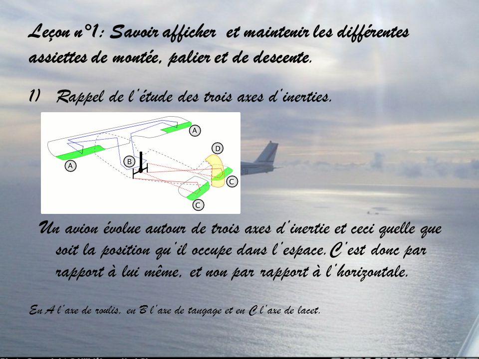 Leçon n°1: Savoir afficher et maintenir les différentes assiettes de montée, palier et de descente. 1)Rappel de létude des trois axes dinerties. Un av