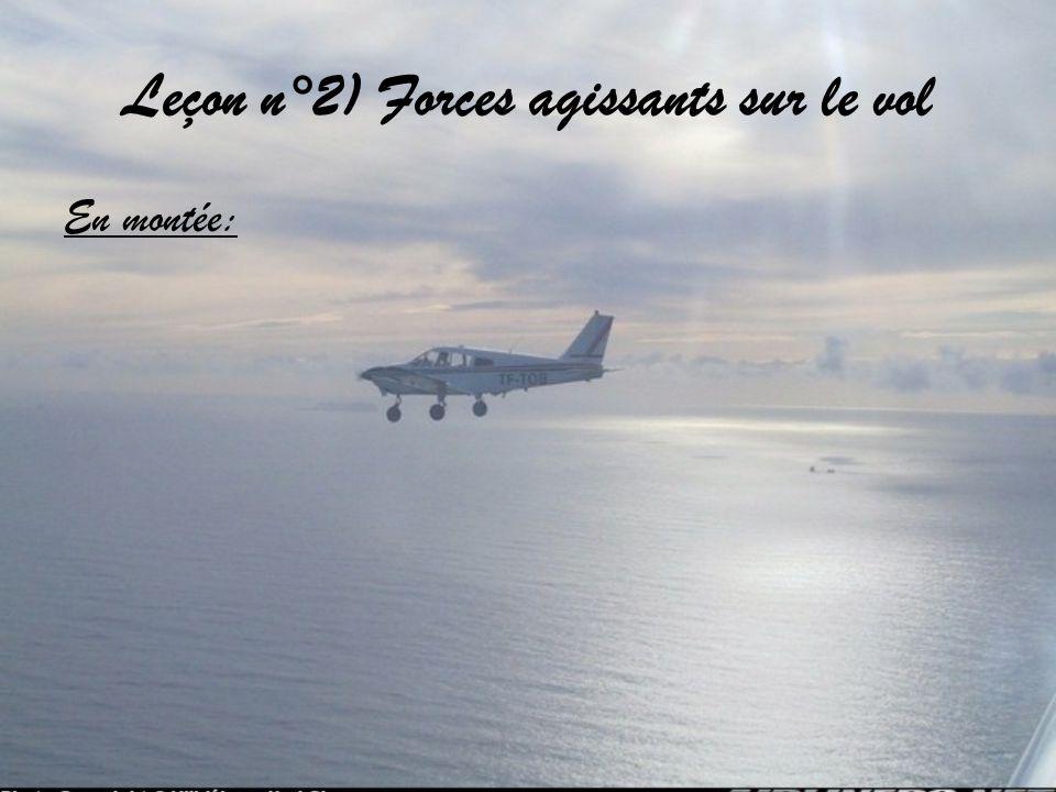 Leçon n°2) Forces agissants sur le vol En montée: