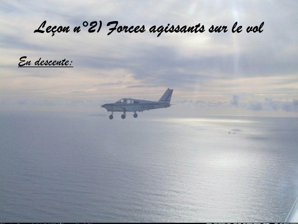 Leçon n°2) Forces agissants sur le vol En descente:
