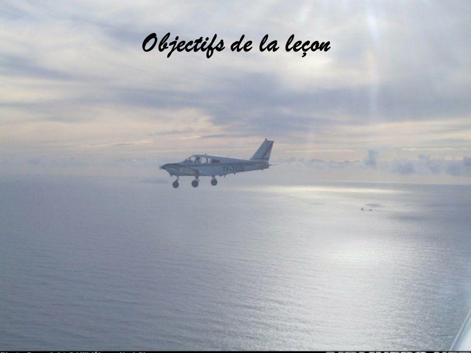 Leçon n°2) Forces agissants sur le vol Veillez toujours à appliquer la sécurité avant et pendant lapplication des variations dassiette
