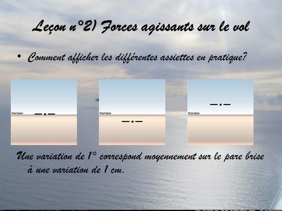 Leçon n°2) Forces agissants sur le vol Comment afficher les différentes assiettes en pratique? Une variation de 1° correspond moyennement sur le pare