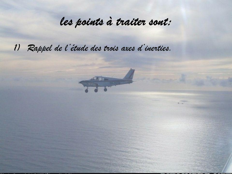 Leçon n°2) Forces agissants sur le vol Quest-ce que lassiette?