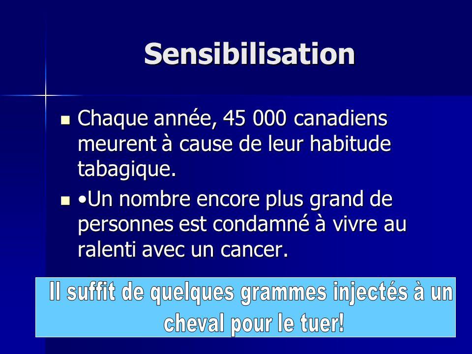 Sensibilisation Chaque année, 45 000 canadiens meurent à cause de leur habitude tabagique. Chaque année, 45 000 canadiens meurent à cause de leur habi