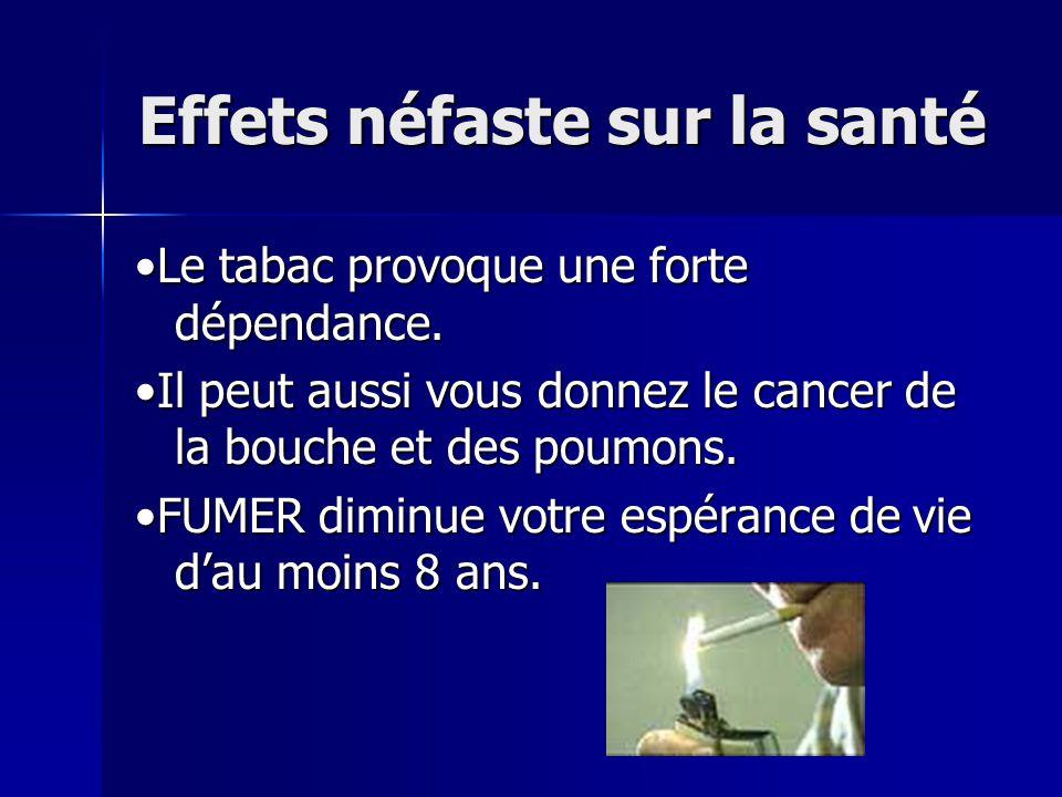 Effets néfaste sur la santé Le tabac provoque une forte dépendance. Il peut aussi vous donnez le cancer de la bouche et des poumons. FUMER diminue vot